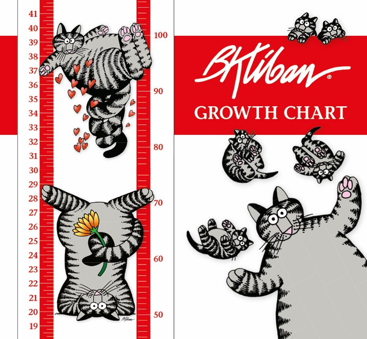 B. Kliban Growth Chart
