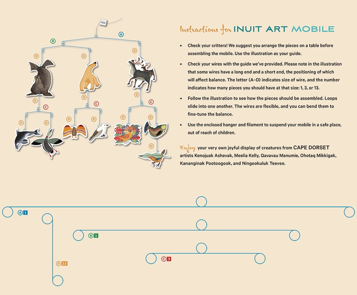 Inuit Art Mobile