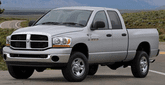 Dodge Ram 2500 Lund Elite Wide Style Fender Flares (2003-2009)