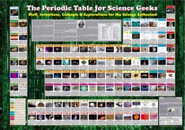 Periodic Table of the Elements for Science Geeks
