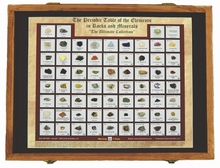 Periodic Table of the Elements in Rocks and Minerals The Ultimate Collection
