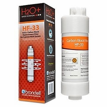 HF33 / Brondell Cypress Replacement Water Filter # HF-33