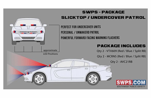SWPS Kit - Slicktop / Undercover Patrol - Lighting Package