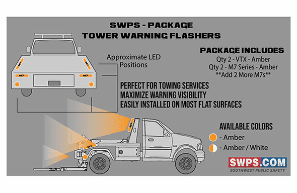 SWPS Kit - Towers Warning Flashers Package