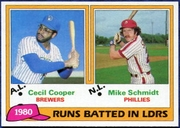 1981 Topps League Leaders of 1980 Cecil Cooper & Mike Schmidt Baseball Card