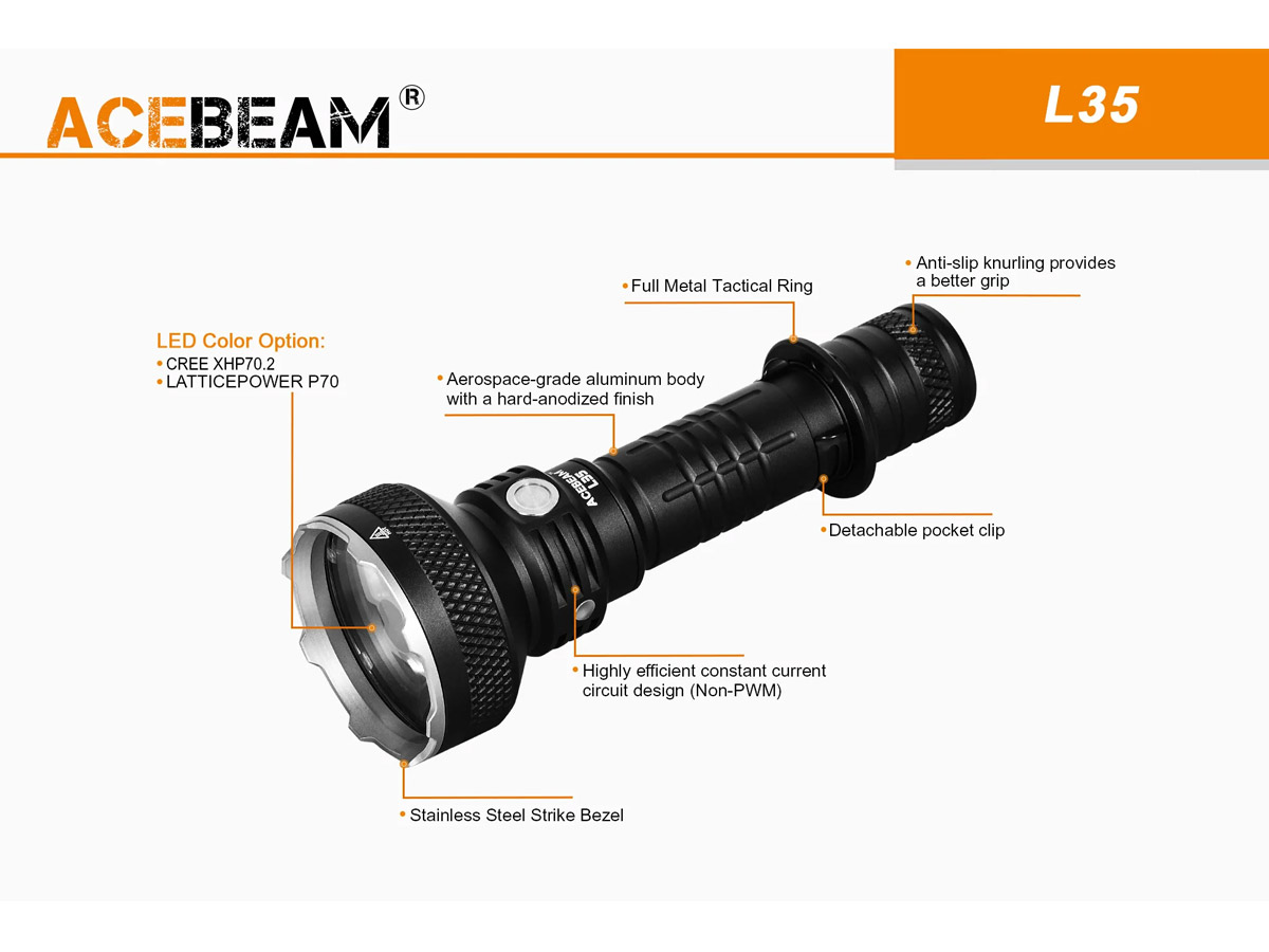 ACEBEAM L35 SLIDE ABOUT COMPONENTS AND CONSTRUCTION