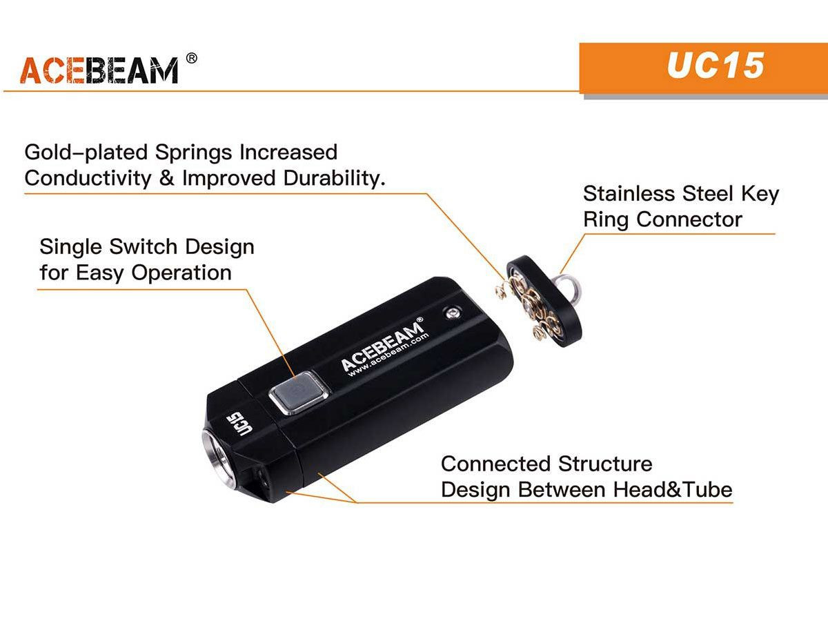 Acebeam UC15 slide for explained parts