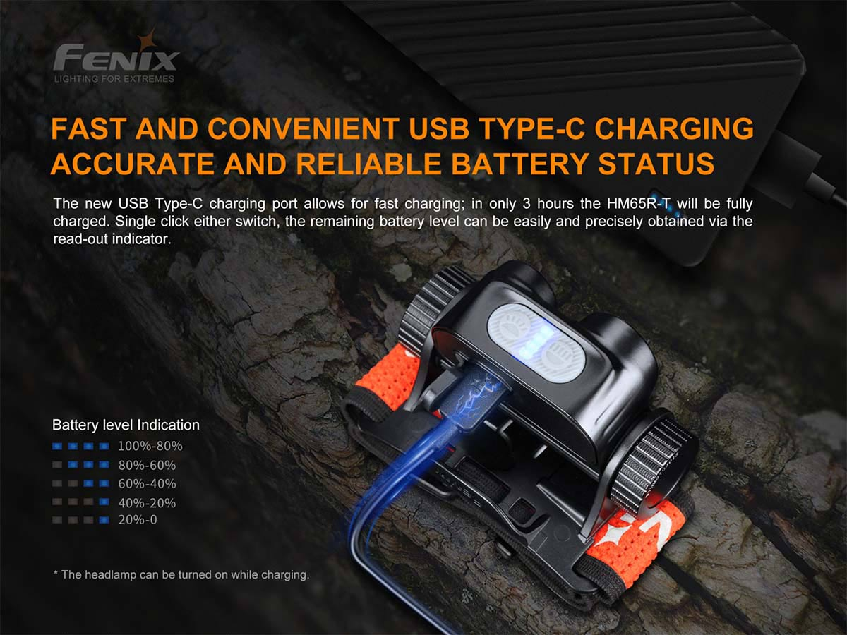 hm65r-t man. Slide about type c usb charging and charging indicator lights