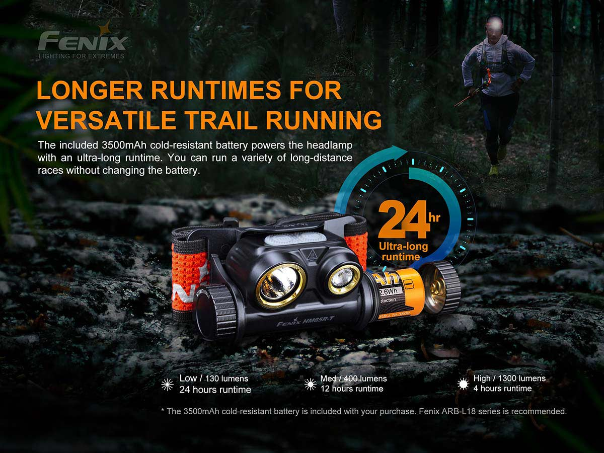 hm65r-t headlamp man. Slide about long run times making it ideal for runners