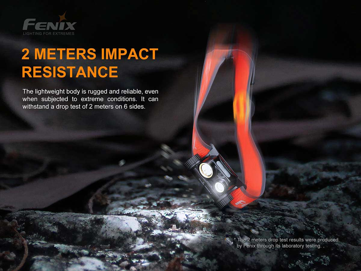 hm65r-t headlamp man. Slide about its 2 meter impact resistance