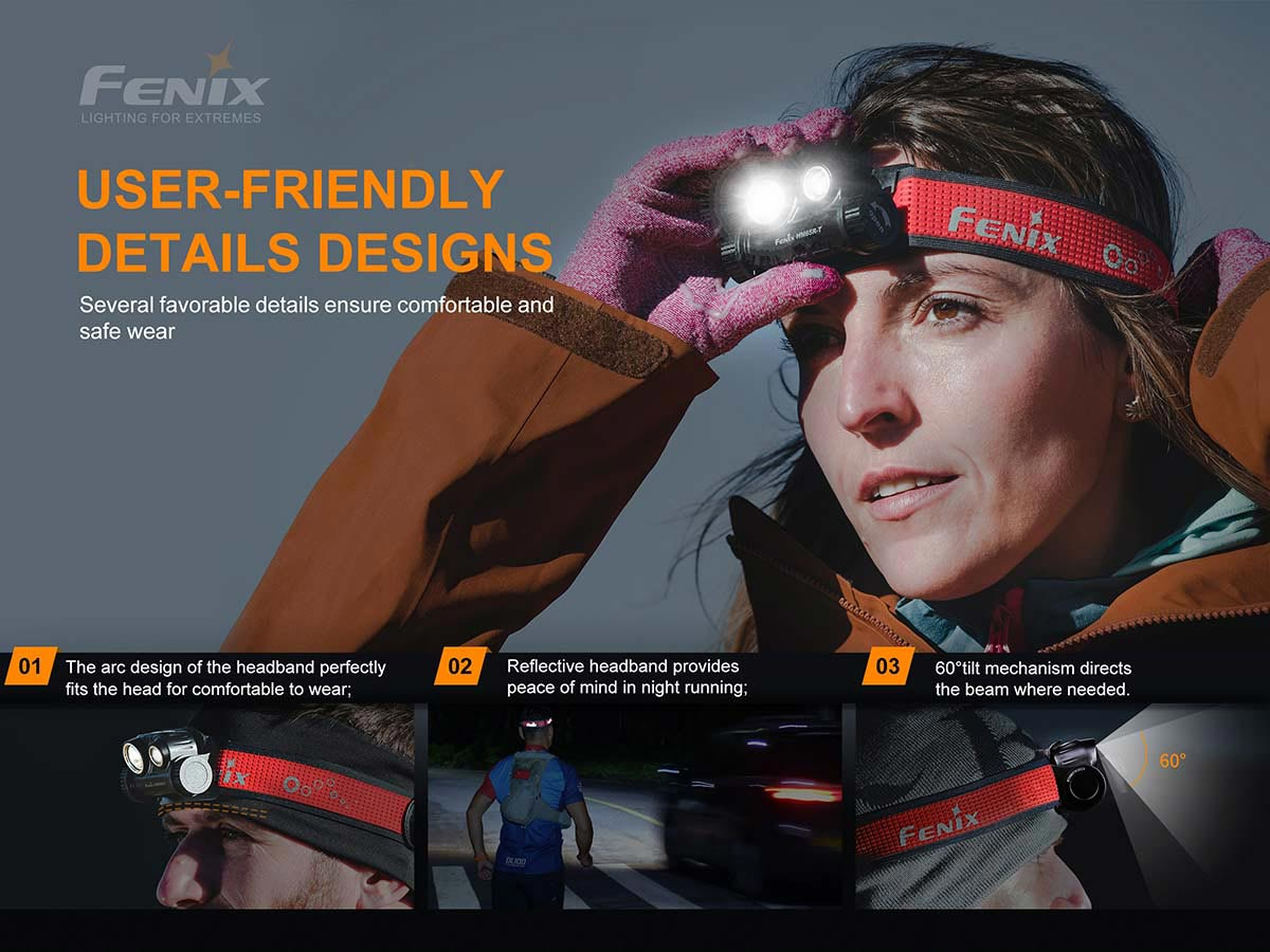 hm65r-t headlamp man. Slide about user friendly design and switch