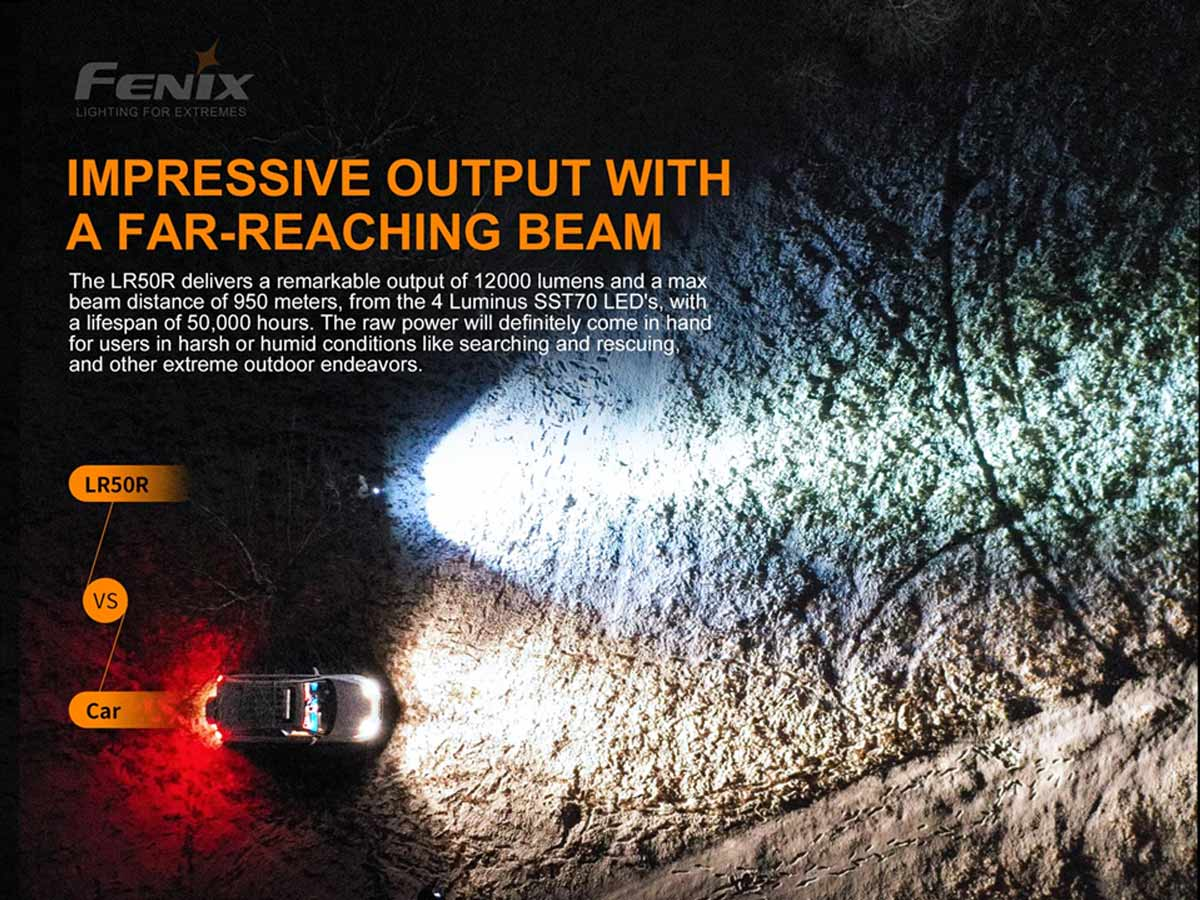 fenix manufacture slide about the distance it can shine