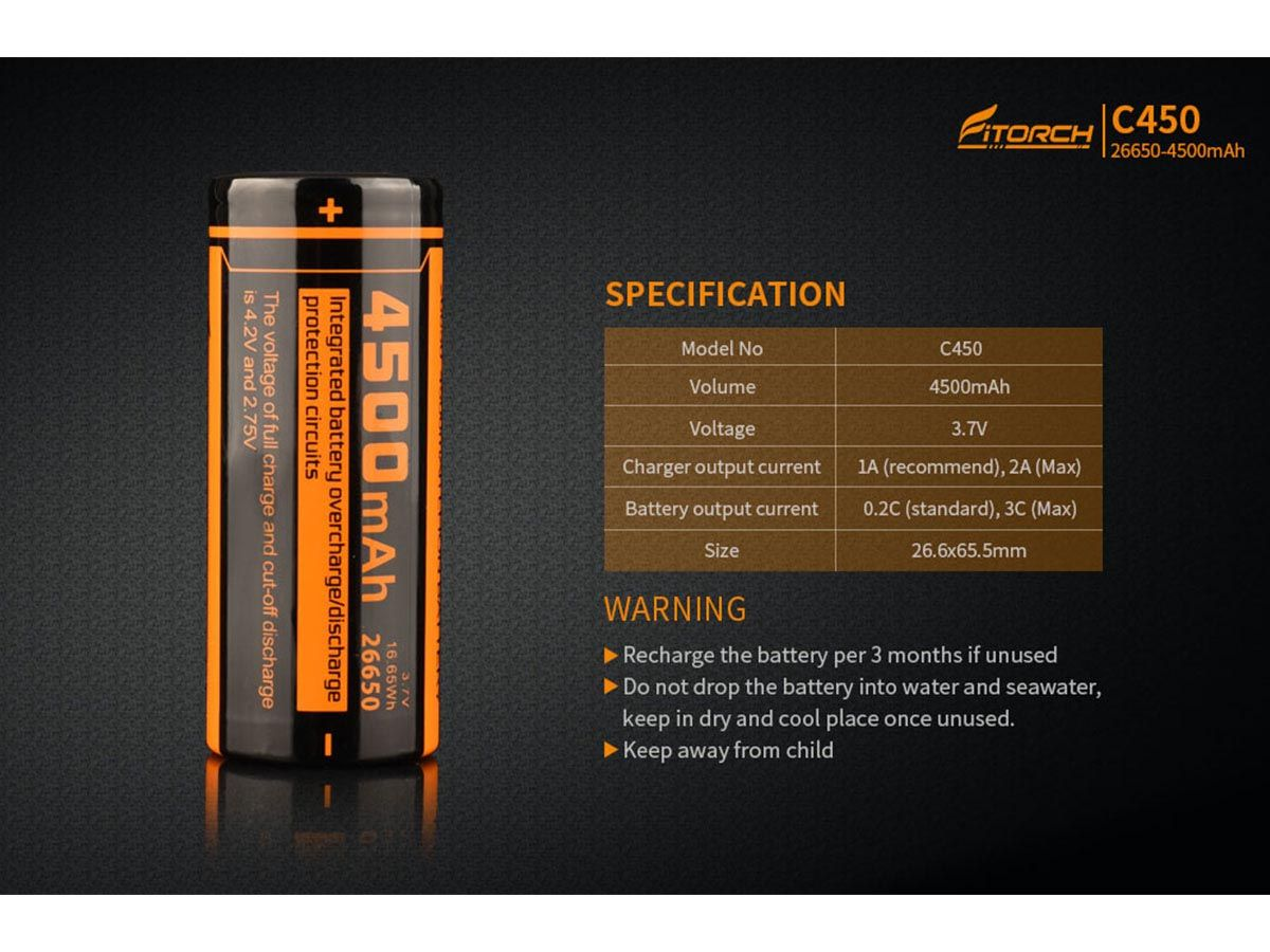 Fitorch C450 26650 Battery Slide 2