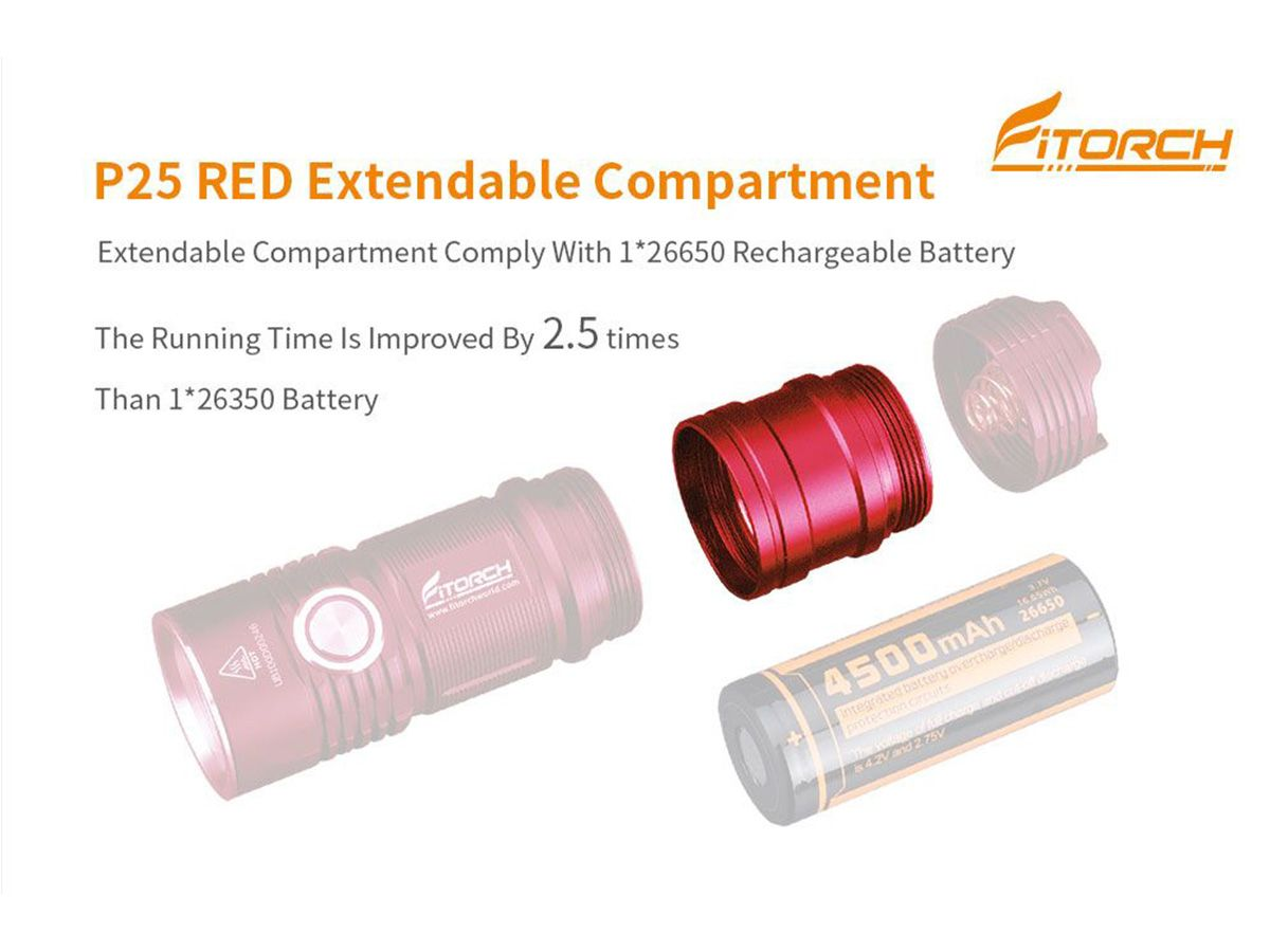 et25 red with p25 and battery compartment