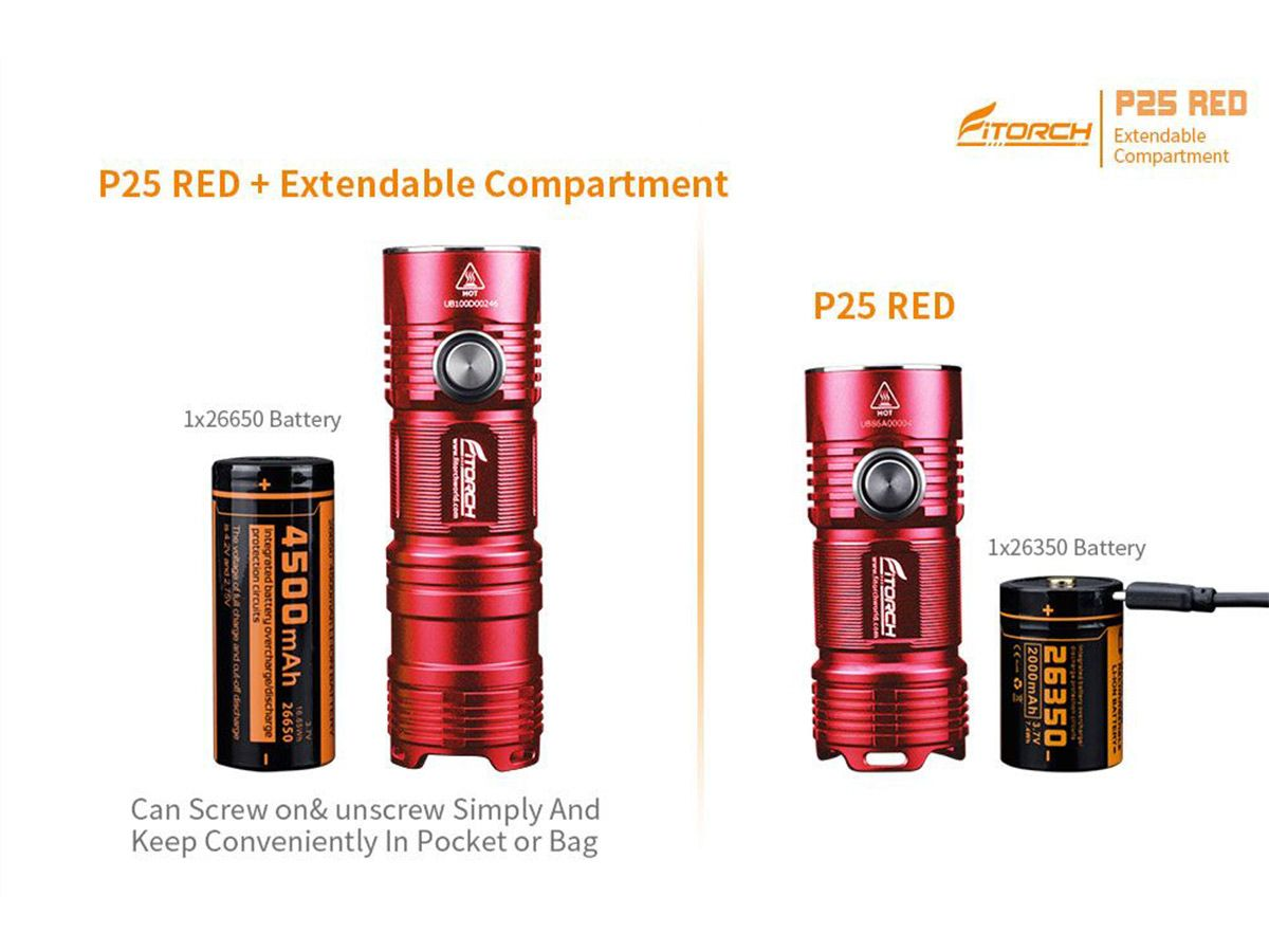 et25 red side by side comparison with p25 with and without extender