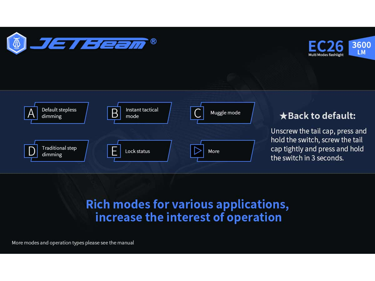jetbeam manufacturer slide about different modes