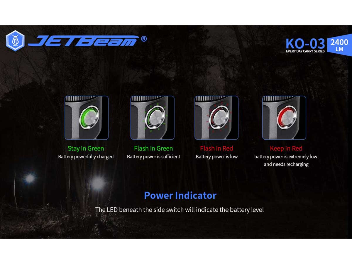 jetbeam ko-03 manufacturer slide about integrated switch and power indicator