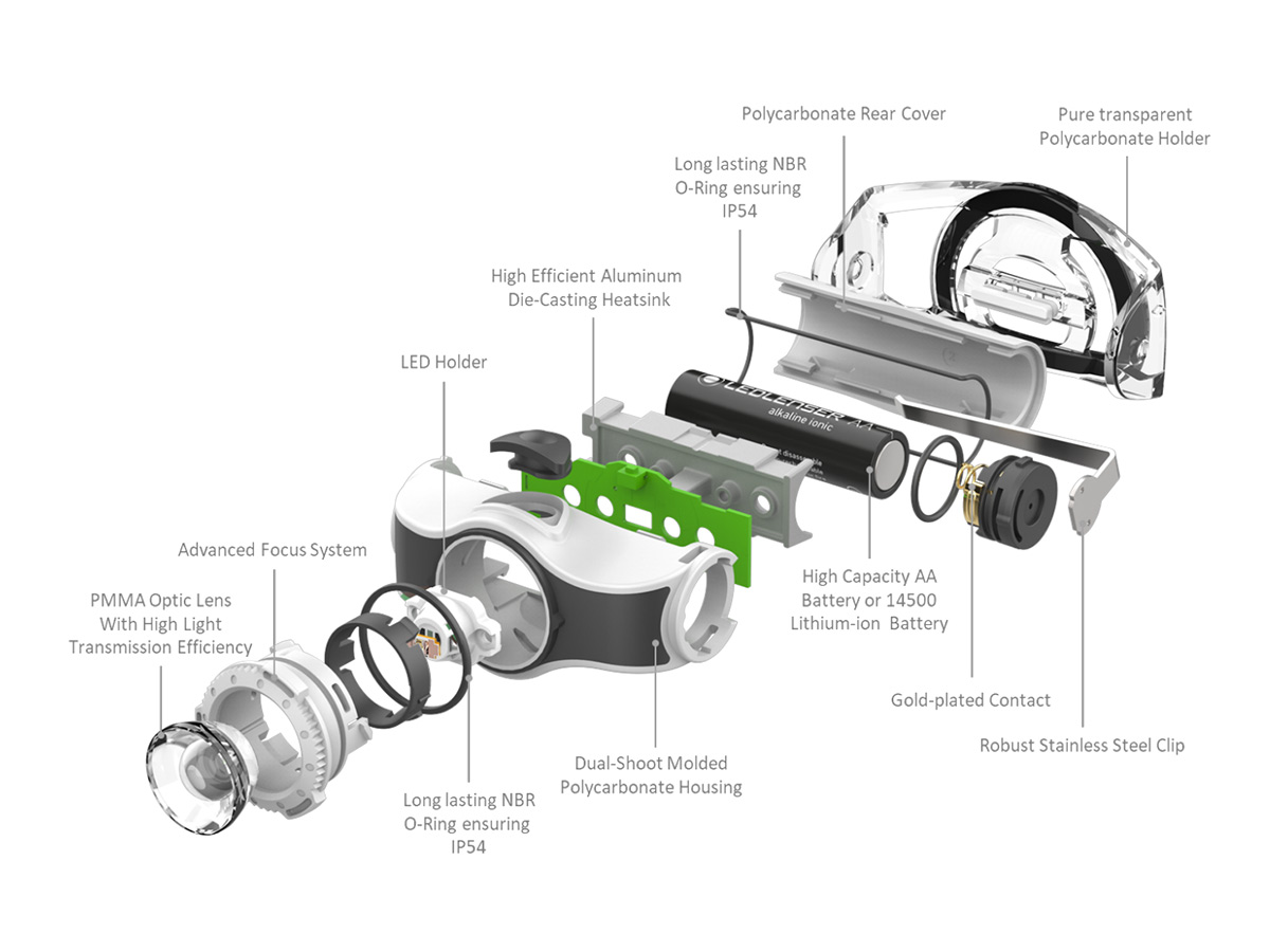 mh3 exploded parts view