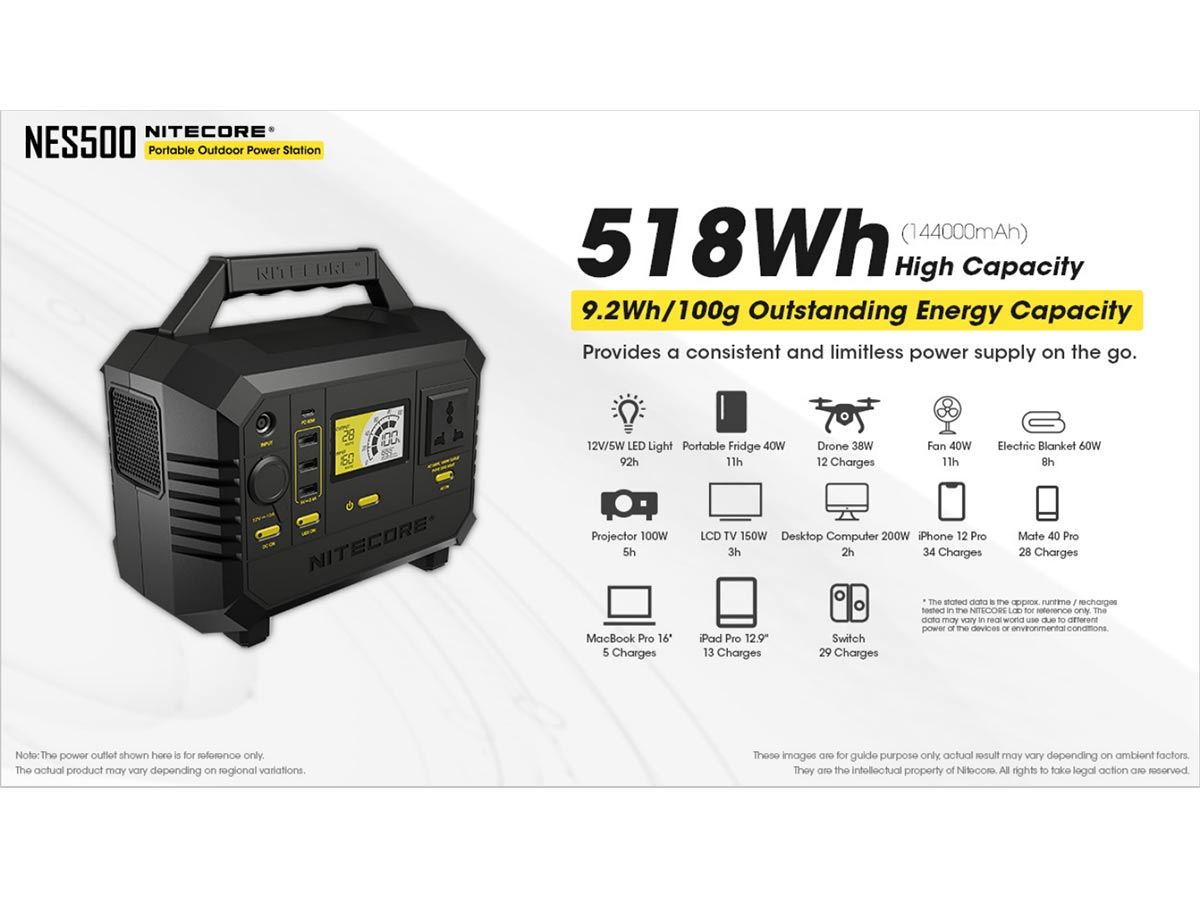 nitecore nes500 power station slide about 144,000mAh capacity and run times for devices