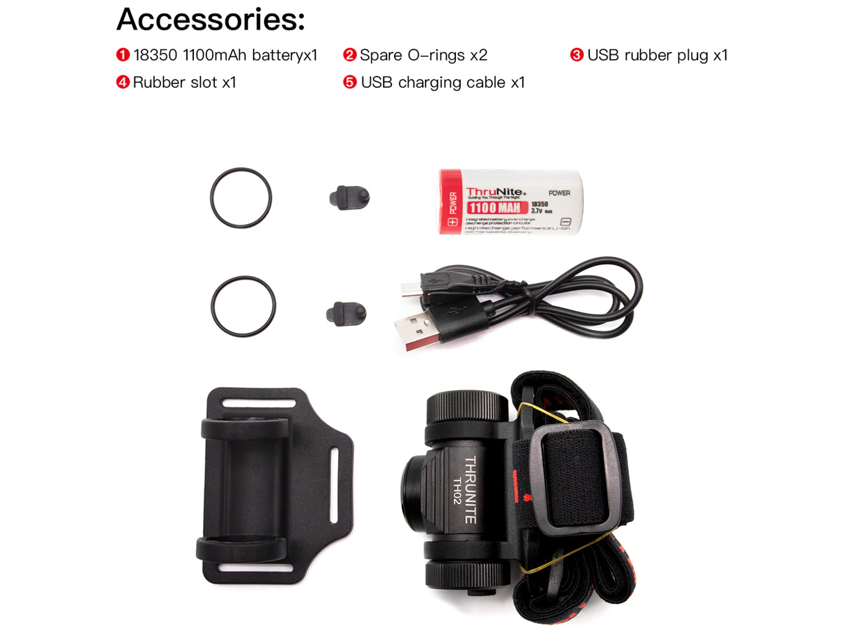 included accessories with the thrunite th02