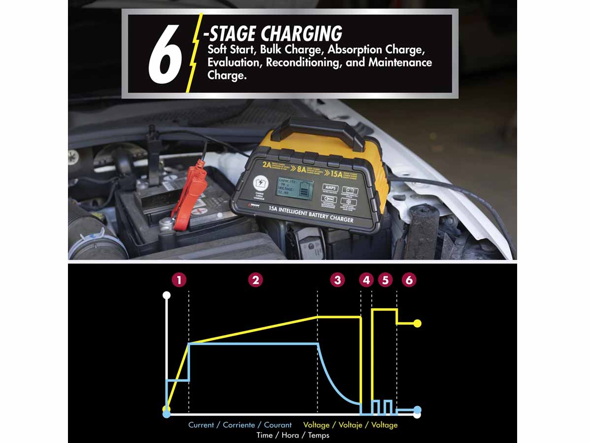 Stage charging graphic