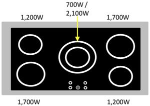 """VDFSEE365GB Verona 36"""" Designer Series Electric Single Oven with 5 Elements and Black Ceramic Cooktop - Gloss Black"""