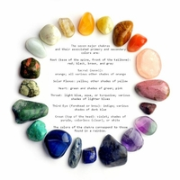 Healing Properties of Gemstones and Crystals