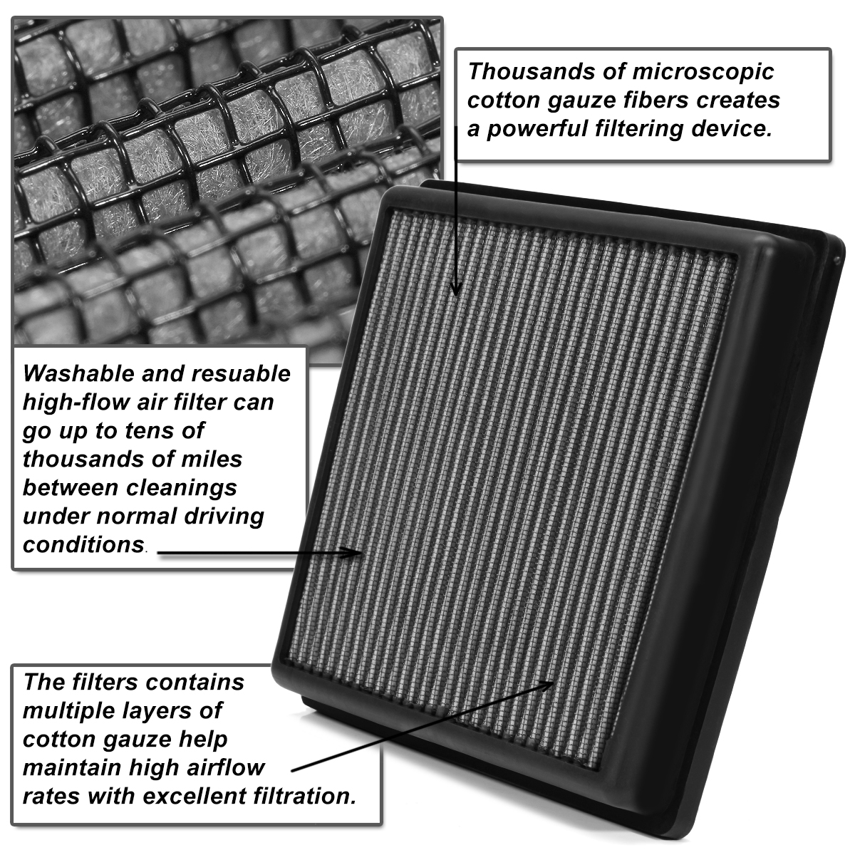 BLACK WASHABLE HIGH FLOW AIR FILTER FOR 02-09 AUDI A4//S4//QUATTRO 07-08 RS4 4.2L