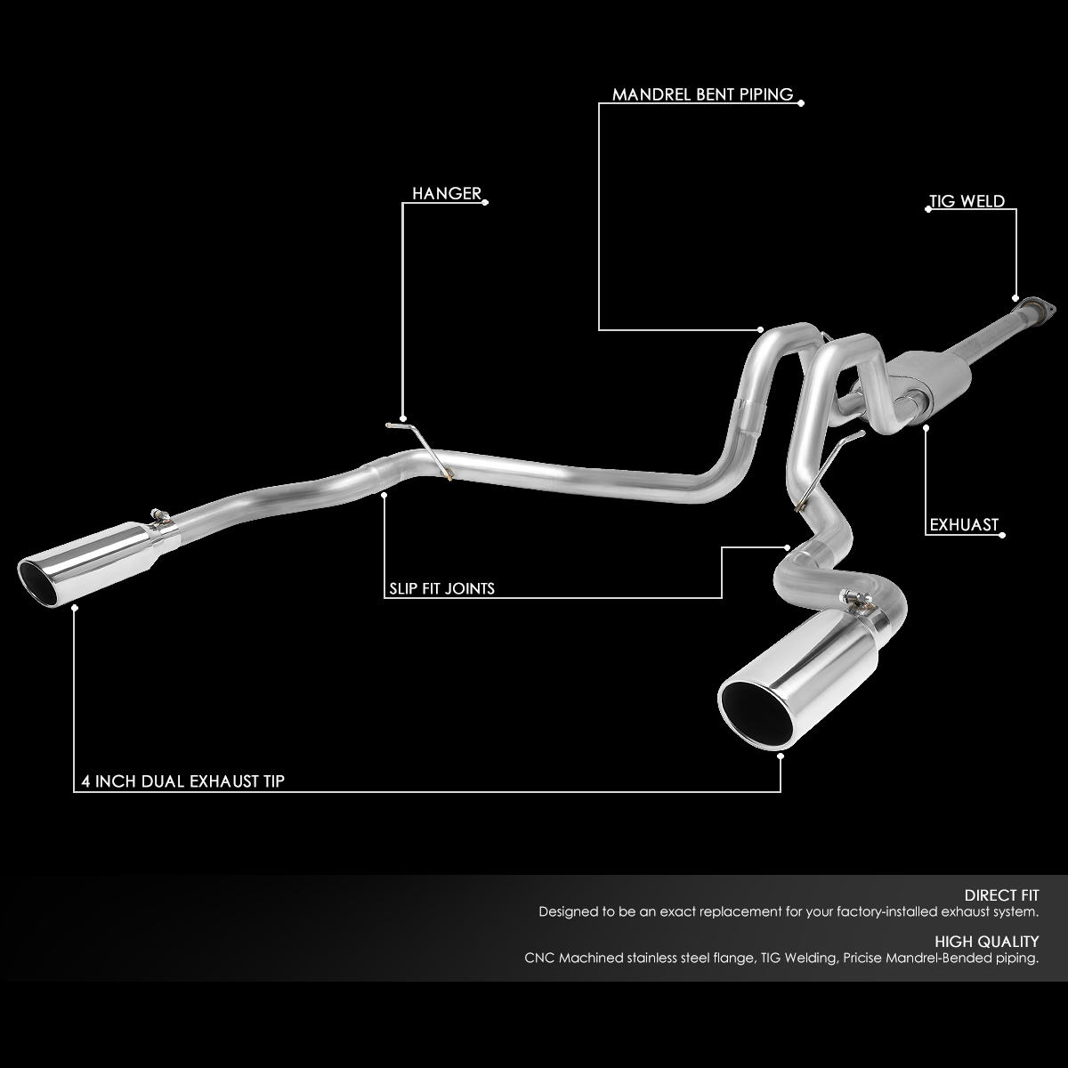 Stainless Steel Dual Exit Cat Back Exhaust System w//4 inches Muffler Tips For 15-19 Ford F150