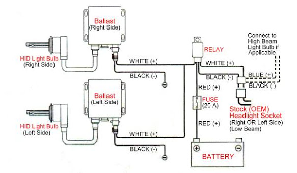universal hid conversion kit single beam relay resistor harness HID Relay Harness Diagram