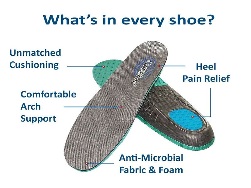 Orthofeet Comfort Plantar Fasciitis Shoes for Women Heel Pain Relief Arch Support Bunions Diabetic Athletic Sneakers Coral
