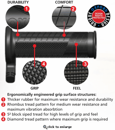 Oxford Replacement Clutch Heaterz Premium Touring Grip