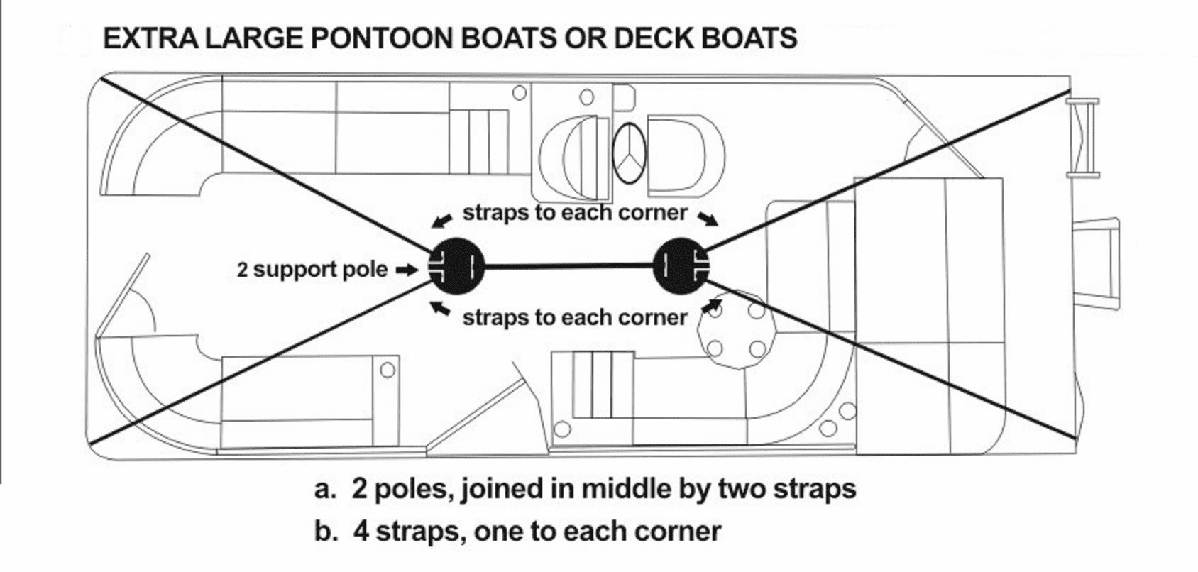VORTEX TRIPLE PONTOON/DECK BOAT SUPPORT POLE SYSTEM<BR>