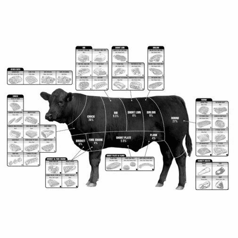 """Culinary Black and White Poster 24""""x36"""""""