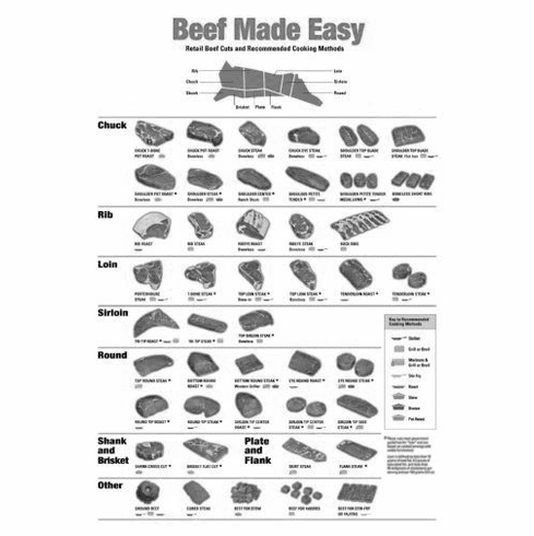"Culinary Black and White Poster 24""x36"""