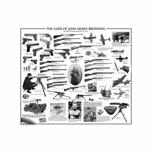 "Guns Of John Moses Browning Black and White Poster 24""x36"""