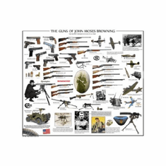 Guns Of John Moses Browning Poster 24inx36in