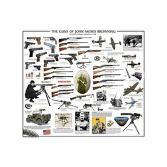 Guns Of John Moses Browning Poster 24Inx36In Poster