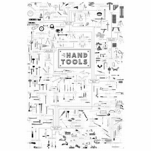 """Hand Tools Reference Chart Black and White Poster 24""""x36"""""""