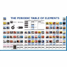 Periodic Table Of Elements Science Movie 8x10 photo Master Print