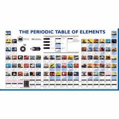 Periodic Table Of Elements Science Movie Poster 24inx36in