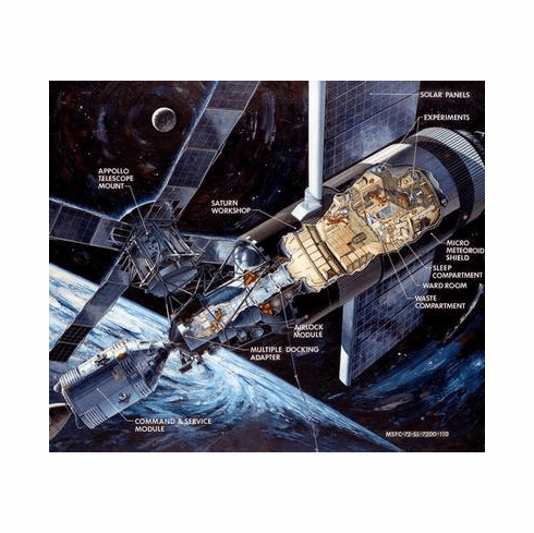 Sky Lab Cutaway Art Poster View 1 24in x36 in