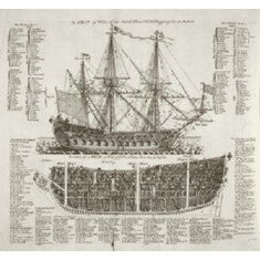 Warship 18Th Century Art Diagram Cutaway 8x10 photo Master Print