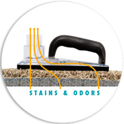 S.O.S. Sub Surface Carpet Extraction Tool Stainout Systems