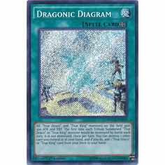 Dragonic Diagram MACR-EN053 Secret Rare - YuGiOh Maximum Crisis Card