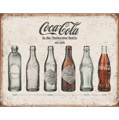 COKE - Bottle Evolution Tin Signs