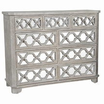 Dressers by Classic Home