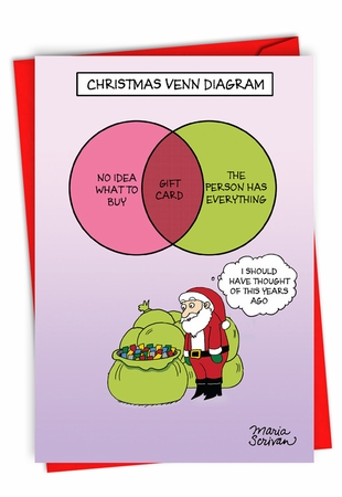 Funny Merry Christmas Card From NobleWorksInc.com - Christmas Venn Diagram