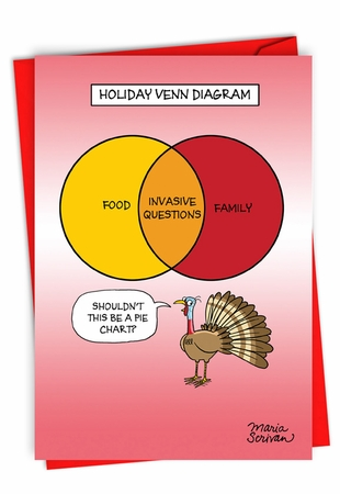 Humorous Merry Christmas Card From NobleWorksInc.com - Holiday Venn Diagram