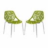 Birds Nest Dining Side Chair ( Set of 2)